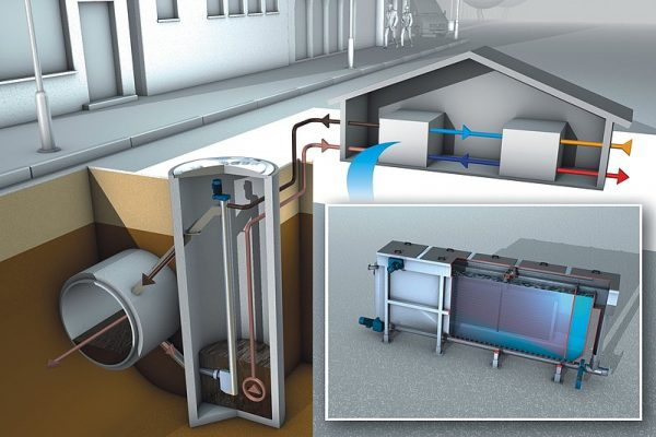 ENERGY FROM WASTE WATER